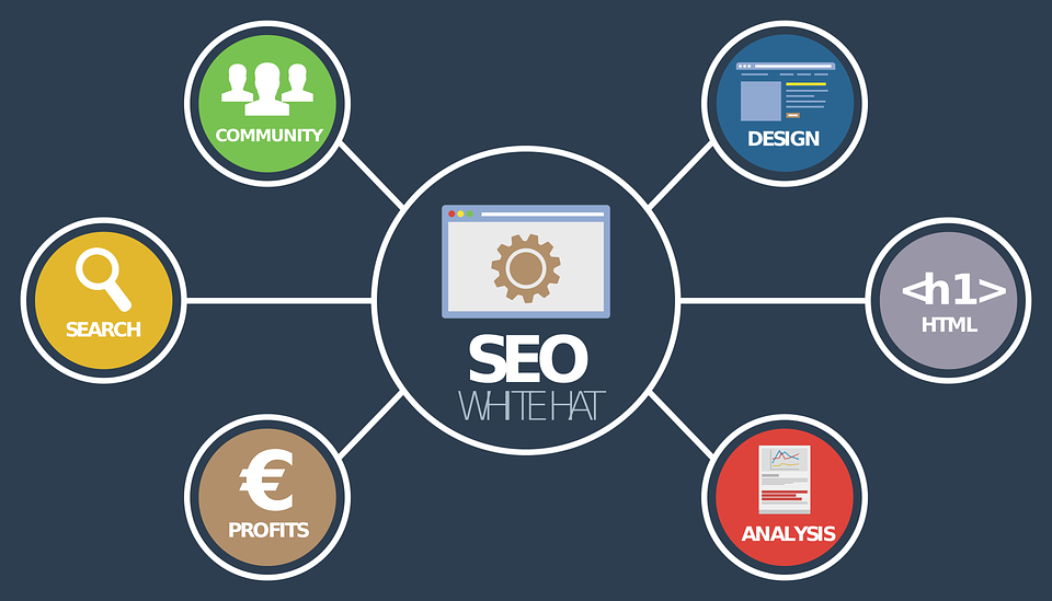 Tips for Choosing the Best SEO Company