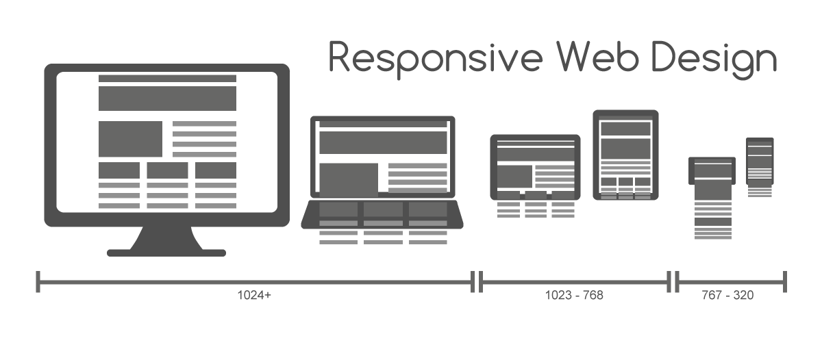 Web Design compared to Web Development; what's the difference?
