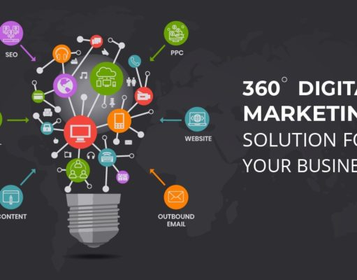 360digital marketing