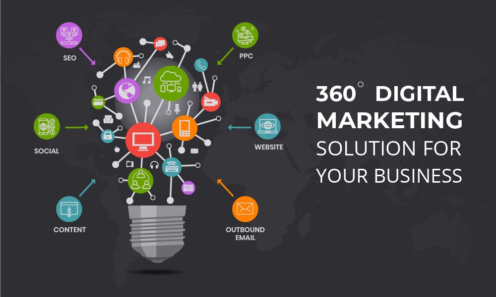 Best strategies for SEO branding and digital marketing services