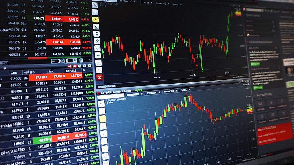 How To Find The Best Forex Broker For You