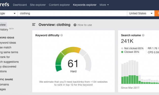 Keyword Research Insides: How to find the best SEO Keywords