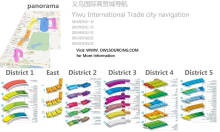 5 Tips When import Products from China Yiwu Market
