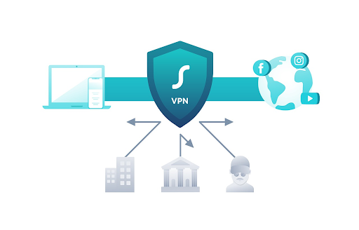 Choosing a VPN service: what do you pay attention to