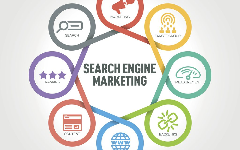 10 Tips To Get The Most Out Of Your SEO