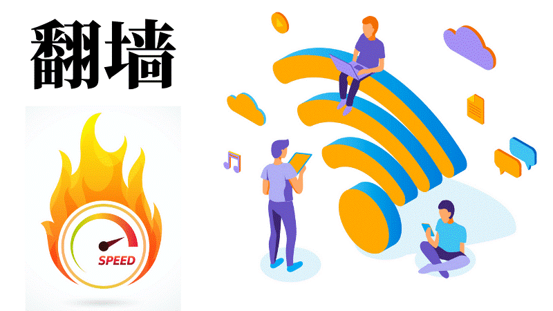 The Solution to access Google in China