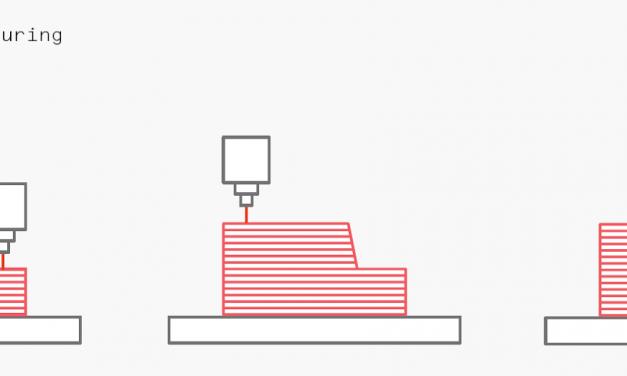 3D printing vs. CNC machining in 2021